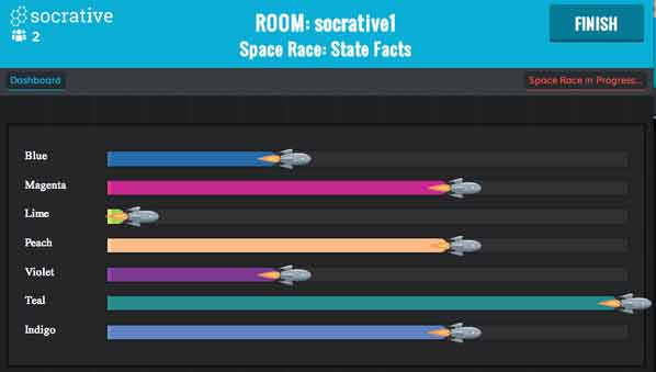 spacerace_socrative_onderwijslessen